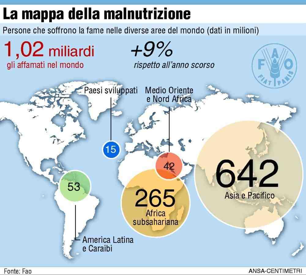 Cartina Fame Nel Mondo.La Fame Nel Mondo L Ettore