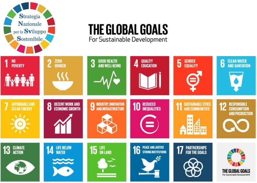 Sviluppo sostenibile contro il cambiamento climatico